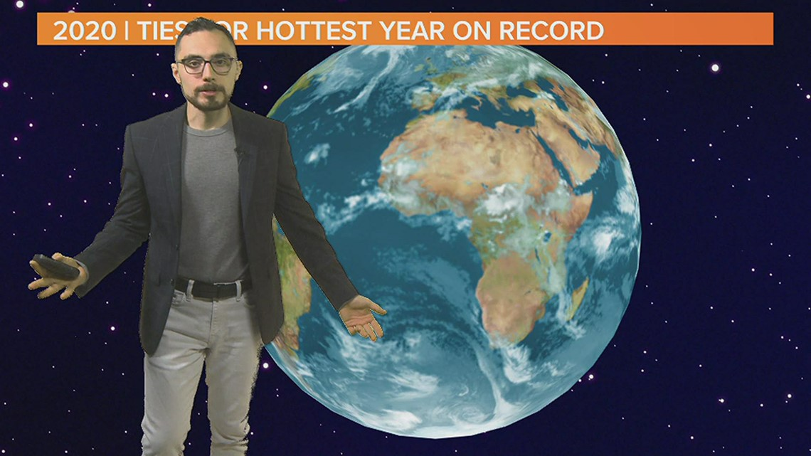 2020 ties for hottest year on record globally