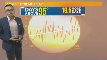 Summer heat is lasting longer