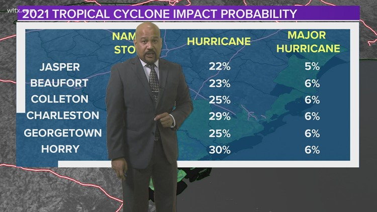 Outlook for 2021 hurricane season in South Carolina