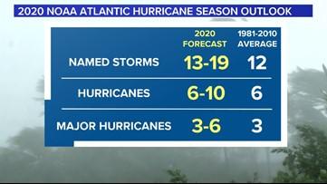 NOAA predicts a busy Atlantic hurricane season