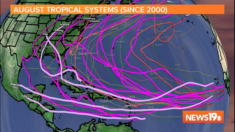 August Tropical Systems