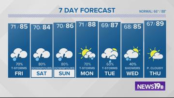 Efren Afante's latest weather forecast: June 6, 2019