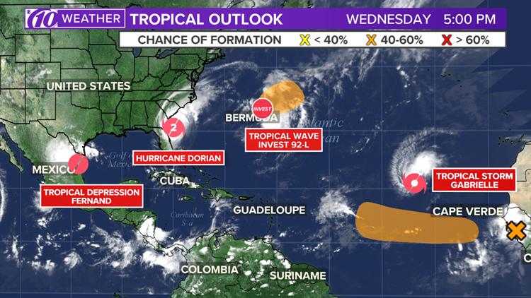 Forecasters now monitoring 5 tropical disturbances | wltx com