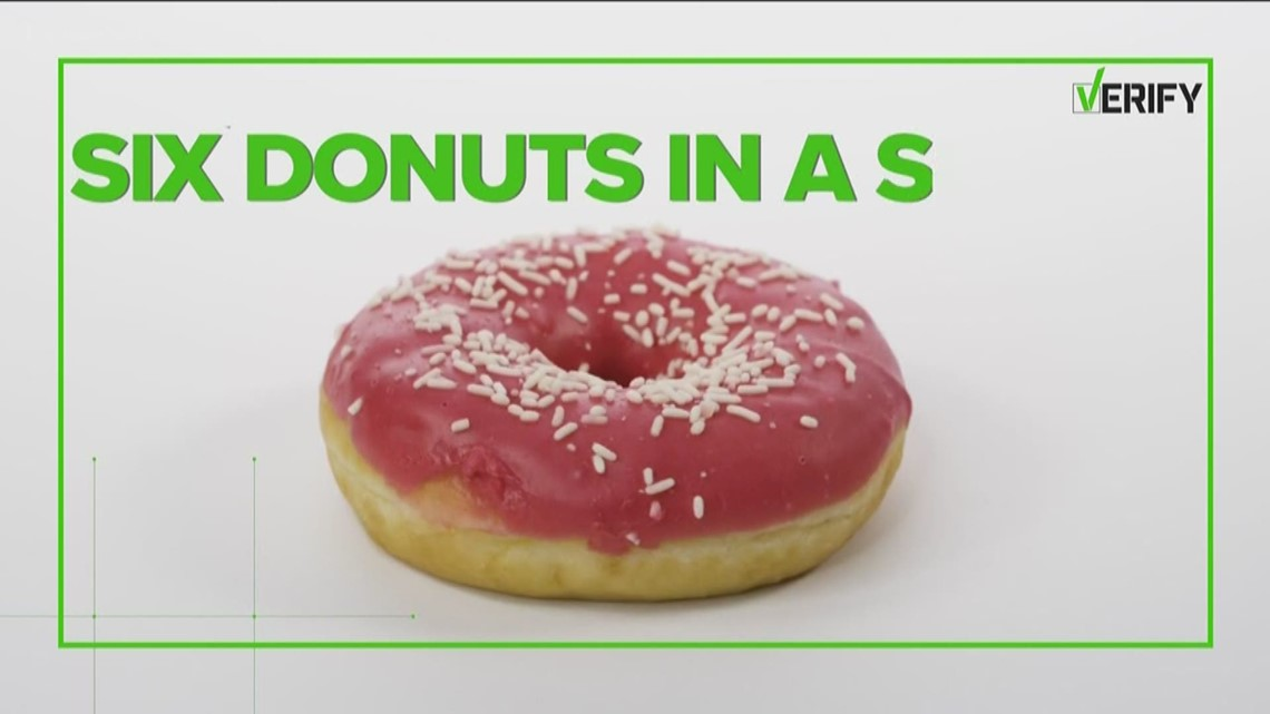 Verify: Are there really six donuts in a soda?